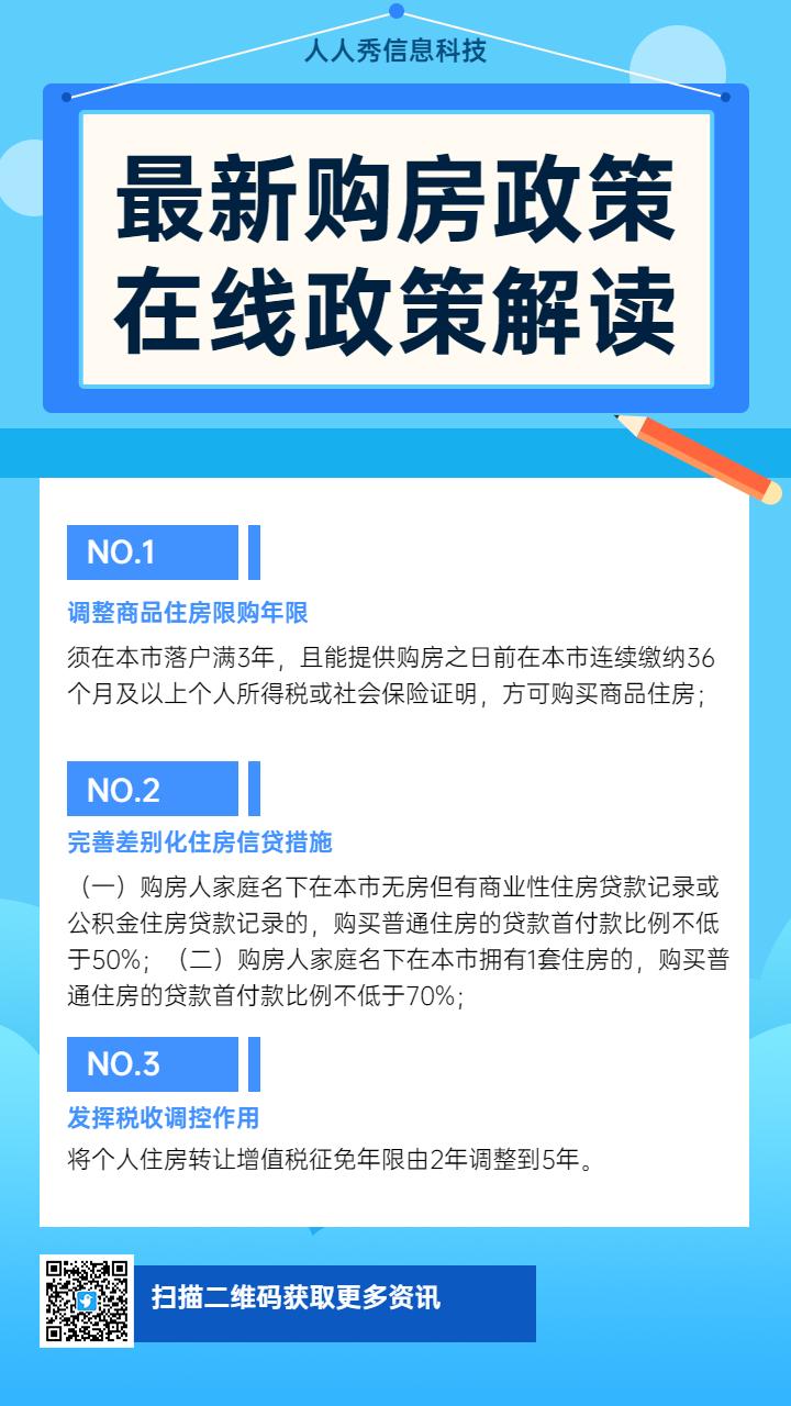 购房政策日讯早报解读热点手机海报